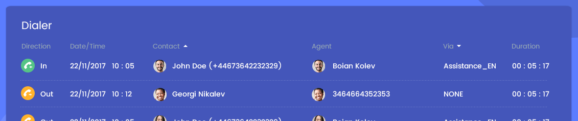 PreviewDialer